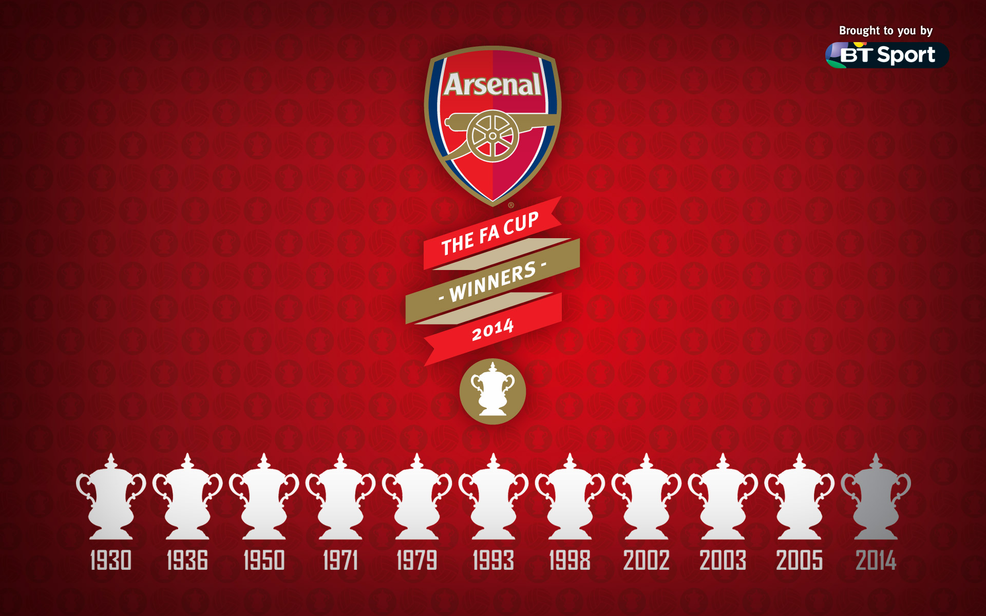 And That was 2014 – Arsenal